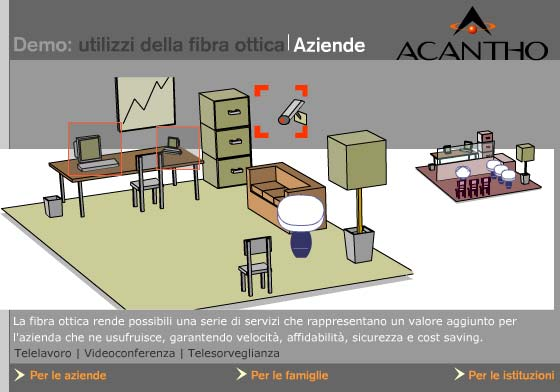 Acantho Itálie Private Italian service provider in Bologna Co-owned by a consortium of utility