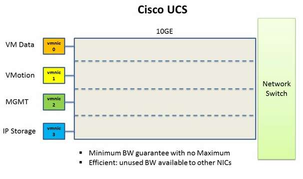 2010 Cisco and/or its affiliates.
