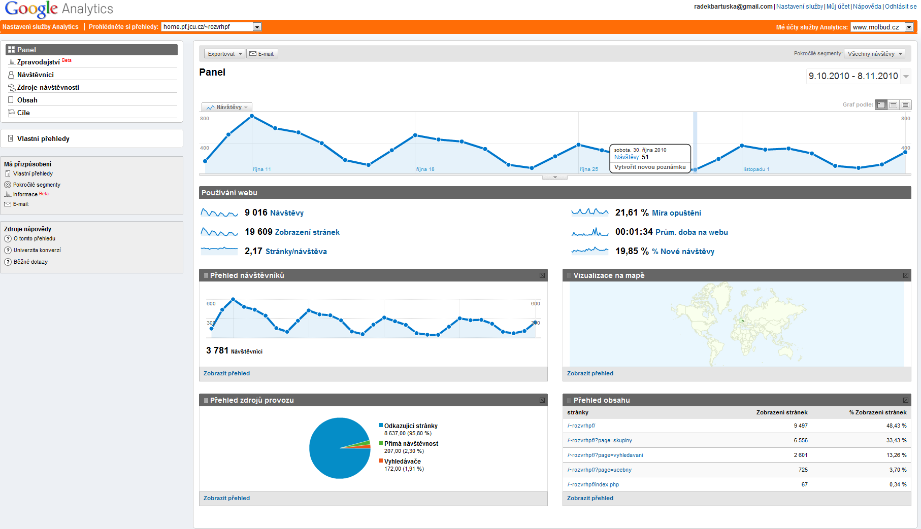Co je Google Analytics?