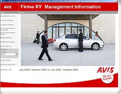 Corporate Management Info Avis Reporting System.