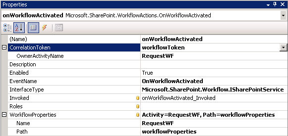private void onworkflowactivated_invoked(object sender, ExternalDataEventArgs e) requesterlogin = workflowproperties.item.file.author.
