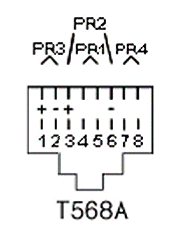 Note: Shown here is a diagram of an RJ-45 jack. Notice that the plug will fit with the key toward the bottom of the jack.