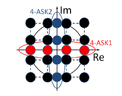 Fig. 1. The QPSK constellation diagram. 4.