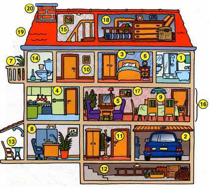 Příloha č. 1 Our House 1. Write name of room in the house: balcony garage livingroom hall attic diningroom kitchen cellar attic bedroom bathroom toilet workroom http://www.tolearnenglish.