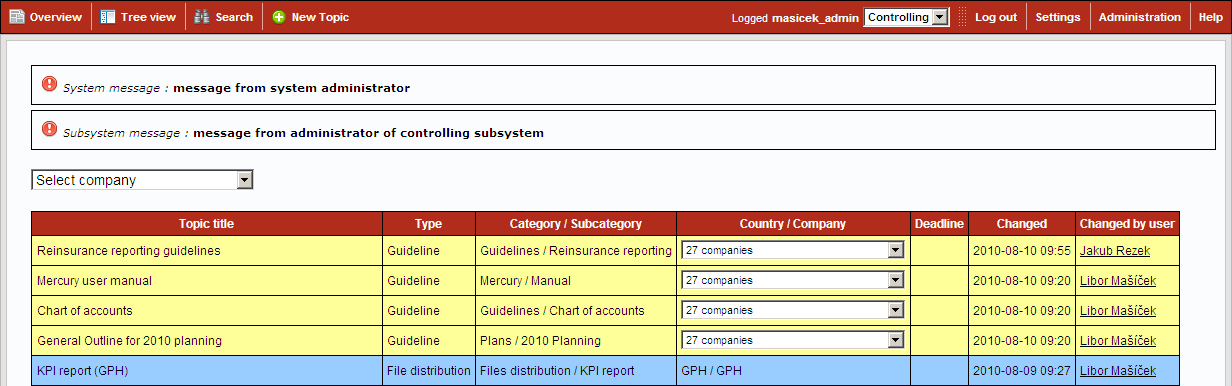After logging into ICP application you get to the initial screen called overview. It consists of main menu, administrator messages and overview list of topics. B.4.