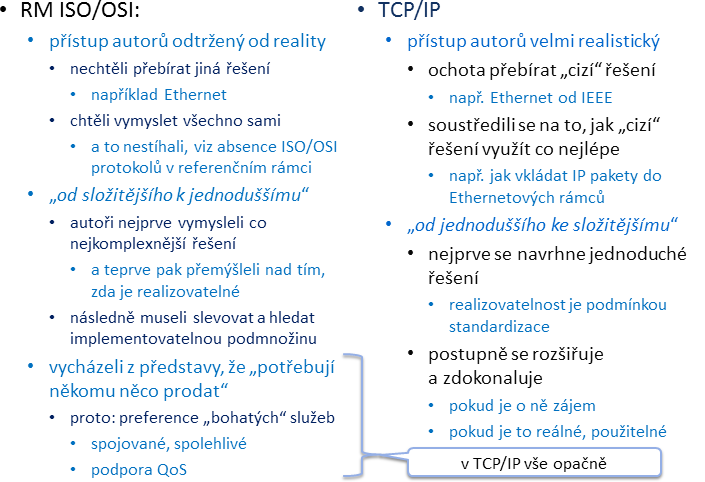 TCP/IP vs.