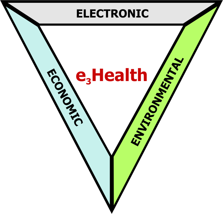 E-Health Systems Quality and Reliability: Models and Standards Chapter 2: Zvárová J., Zvára K. e3health: Three Main Features of Modern Healthcare. This chapter describes how the scheme proposed by J.