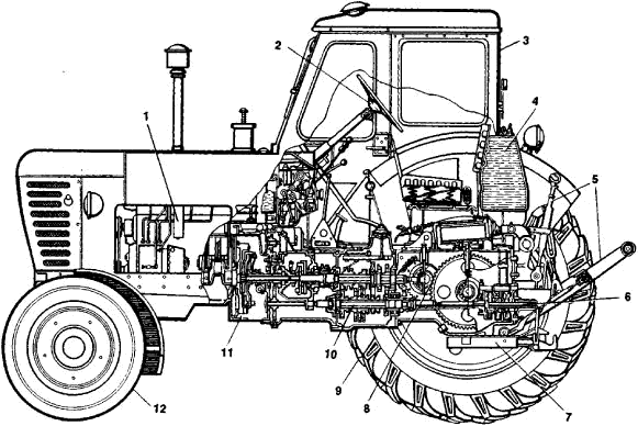 A.Wheel-type tractor: (1) engine, (2) steering wheel, (3) cab, (4) fuel tank, (5) levers of toolbar assembly.