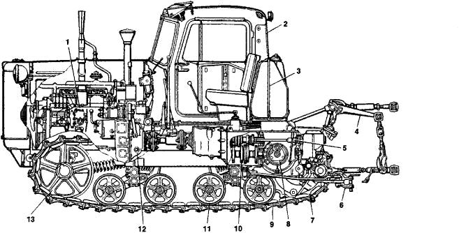 B.Crawler tractor: (1) engine, (2) cab, (3) fuel tank, (4) levers of tool-bar assembly, (5) power take-off shaft, (6)