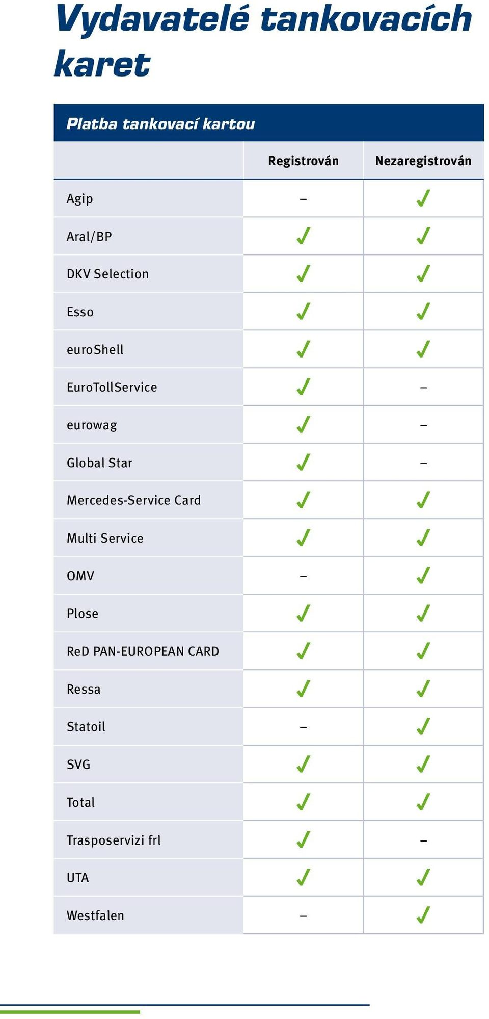 EuroTollService eurowag Global Star Mercedes-Service Card Multi