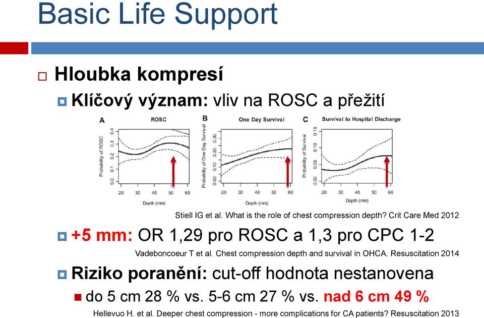Crit Care Med 2012 +5 mm: OR 1,29 pro ROSC a 1,3 pro CPC 1-2 Vadeboncoeur T et al.
