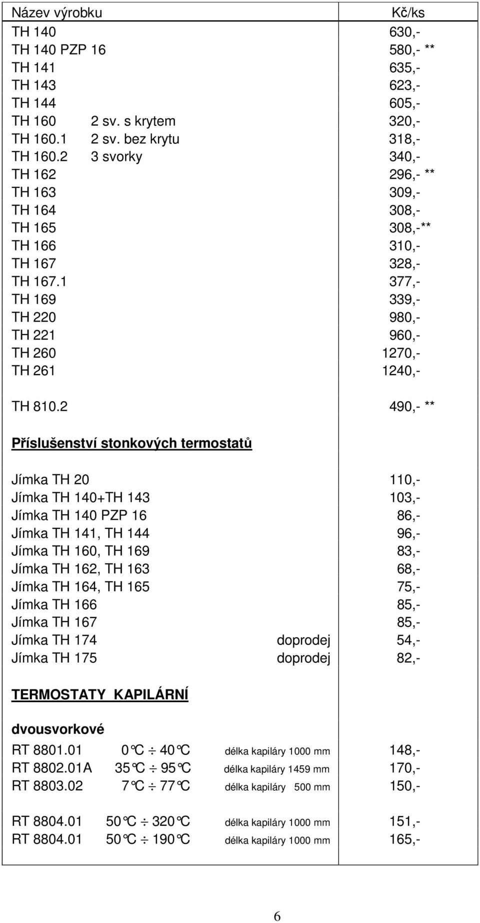 2 490,- ** Příslušenství stonkových termostatů Jímka TH 20 110,- Jímka TH 140+TH 143 103,- Jímka TH 140 PZP 16 86,- Jímka TH 141, TH 144 96,- Jímka TH 160, TH 169 83,- Jímka TH 162, TH 163 68,- Jímka