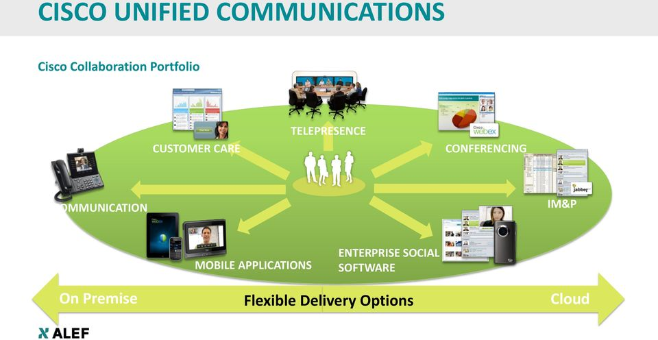 COMMUNICATION S IM&P MOBILE APPLICATIONS ENTERPRISE
