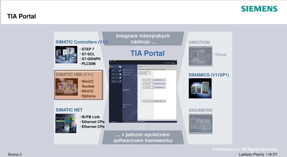 .. TIA Portal SIMOTION Scout SIMATIC HMI (V11) WinCC flexible WinCC Options
