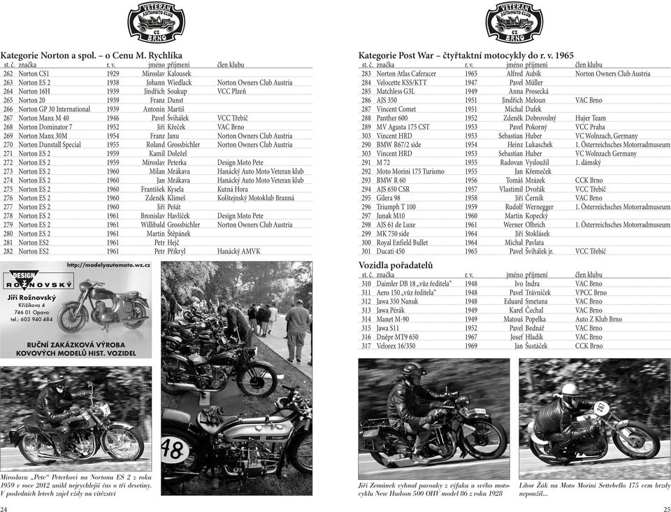 GP 30 International 1939 Antonín Martiš 267 Norton Manx M 40 1946 Pavel Švihálek VCC Třebíč 268 Norton Dominator 7 1952 Jiří Křeček VAC Brno 269 Norton Manx 30M 1954 Franz Janu Norton Owners Club