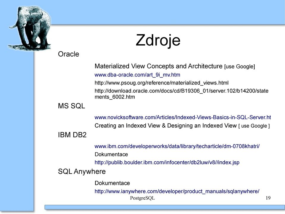 com/articles/indexed-views-basics-in-sql-server.htm IBM DB2 Creating an Indexed View & Designing an Indexed View [ use Google ] www.ibm.