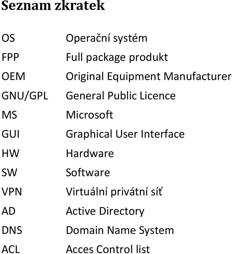 Public Licence Microsoft Graphical User Interface Hardware Software