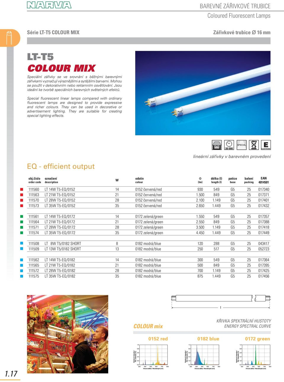 Special fluorescent linear lamps compared with ordinary fluorescent lamps are designed to provide expressive and richer s. They can be used in decorative or advertisement lighting.