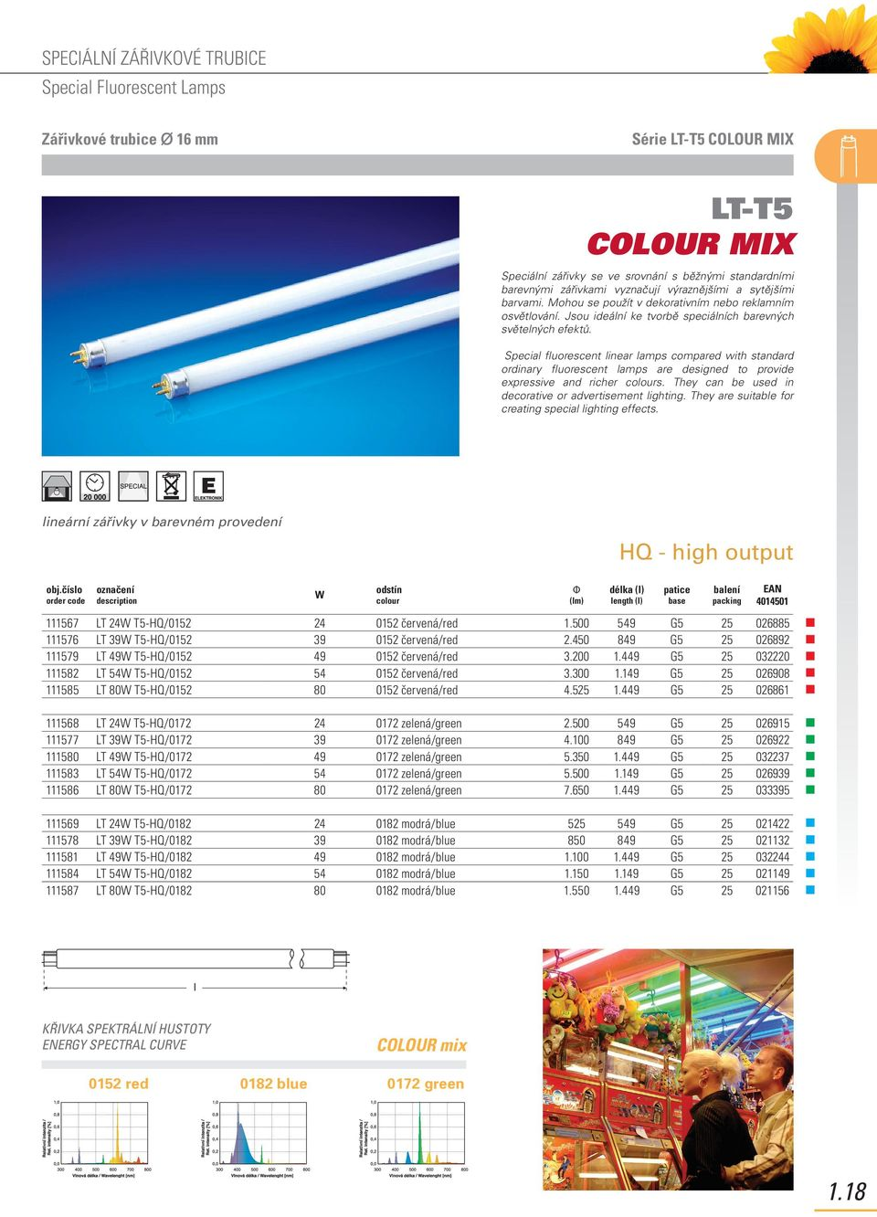 Special fluorescent linear lamps compared with standard ordinary fluorescent lamps are designed to provide expressive and richer s. They can be used in decorative or advertisement lighting.
