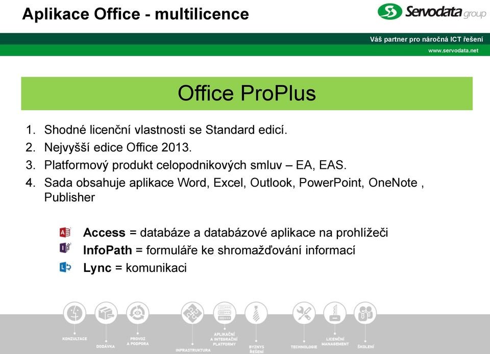 Sada obsahuje aplikace Word, Excel, Outlook, PowerPoint, OneNote, Publisher Access = databáze