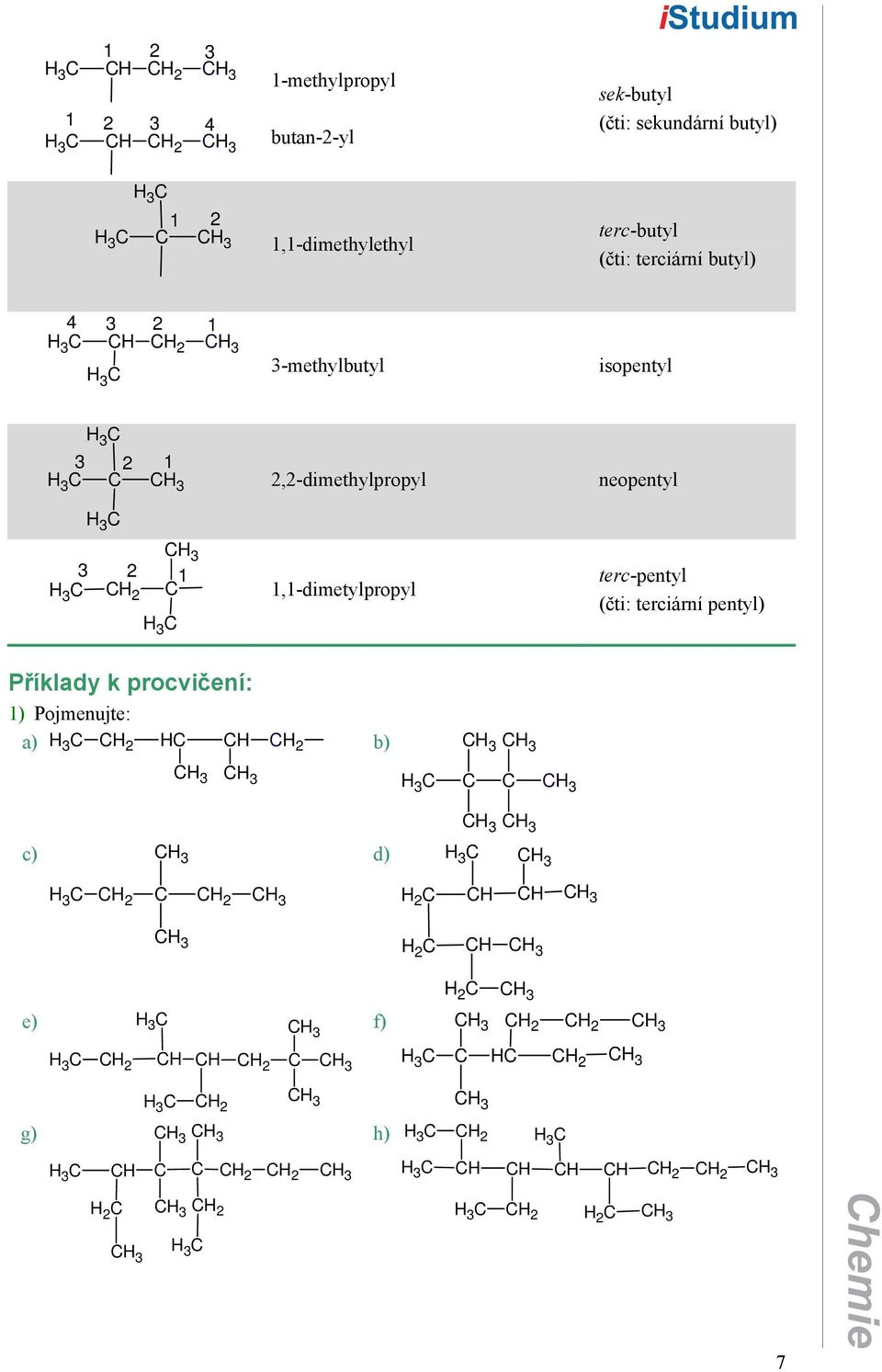 -methylbutyl isopentyl,-dimethylpropyl,-dimetylpropyl neopentyl