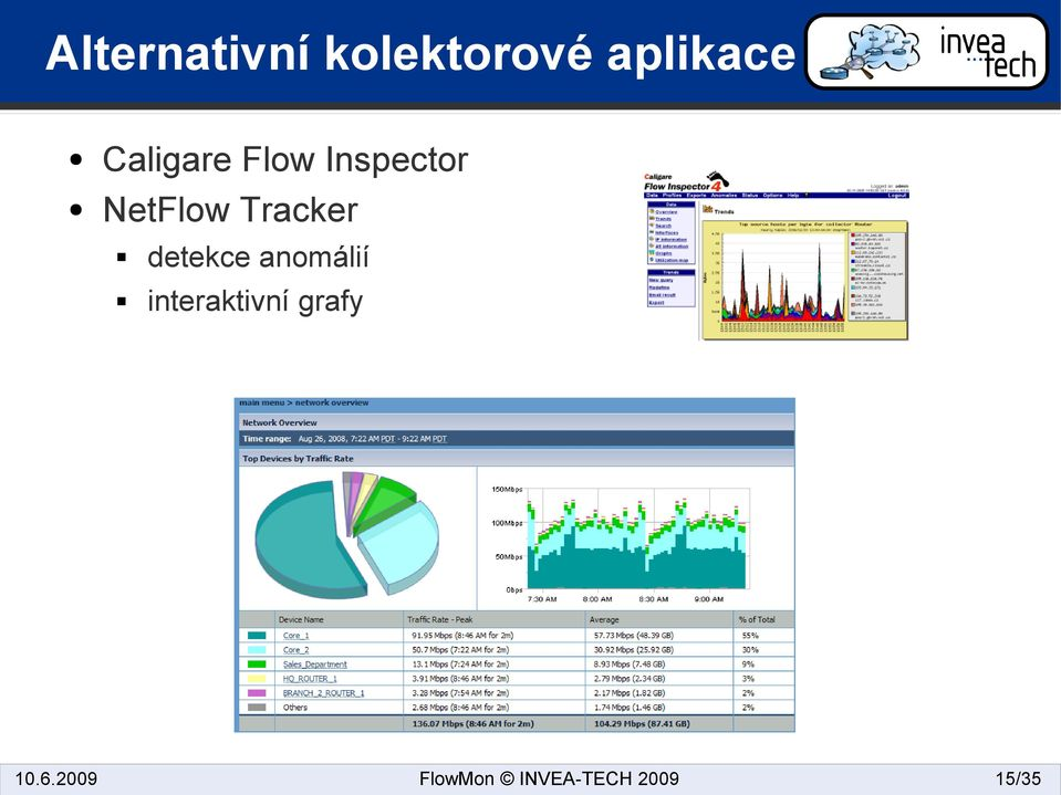 Inspector NetFlow Tracker
