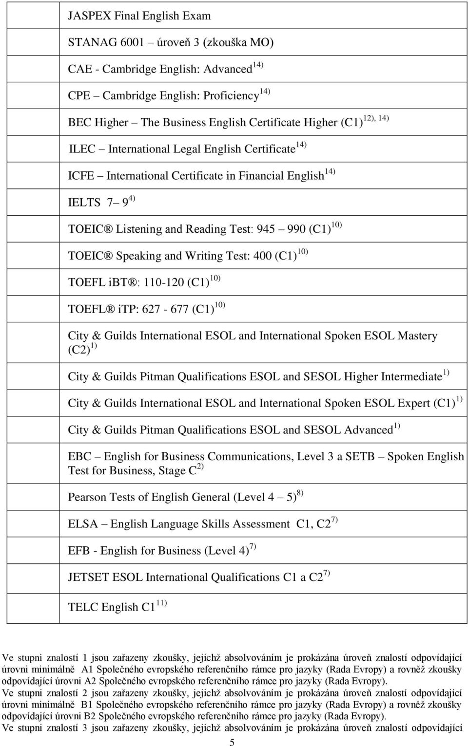 Writing Test: 400 (C1) 10) TOEFL ibt : 110-120 (C1) 10) TOEFL itp: 627-677 (C1) 10) City & Guilds International ESOL and International Spoken ESOL Mastery (C2) 1) City & Guilds Pitman Qualifications