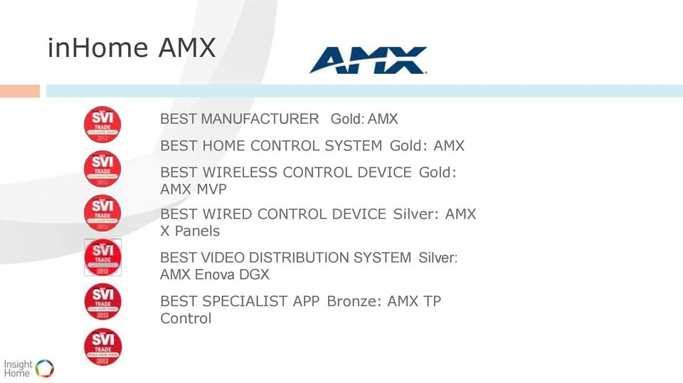 CONTROL DEVICE Silver: AMX X Panels BEST VIDEO DISTRIBUTION