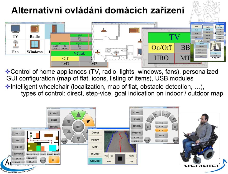 of items), USB modules Intelligent wheelchair (localization, map of flat, obstacle