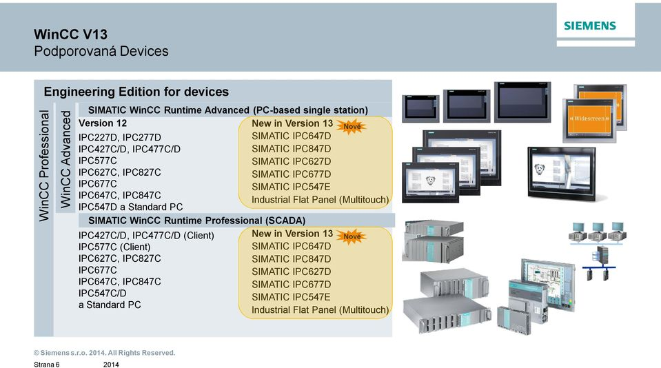 (Multitouch) IPC547D a Standard PC SIMATIC WinCC Runtime Professional (SCADA) IPC427C/D, IPC477C/D (Client) New in Version 13 IPC577C (Client) SIMATIC IPC647D IPC627C, IPC827C