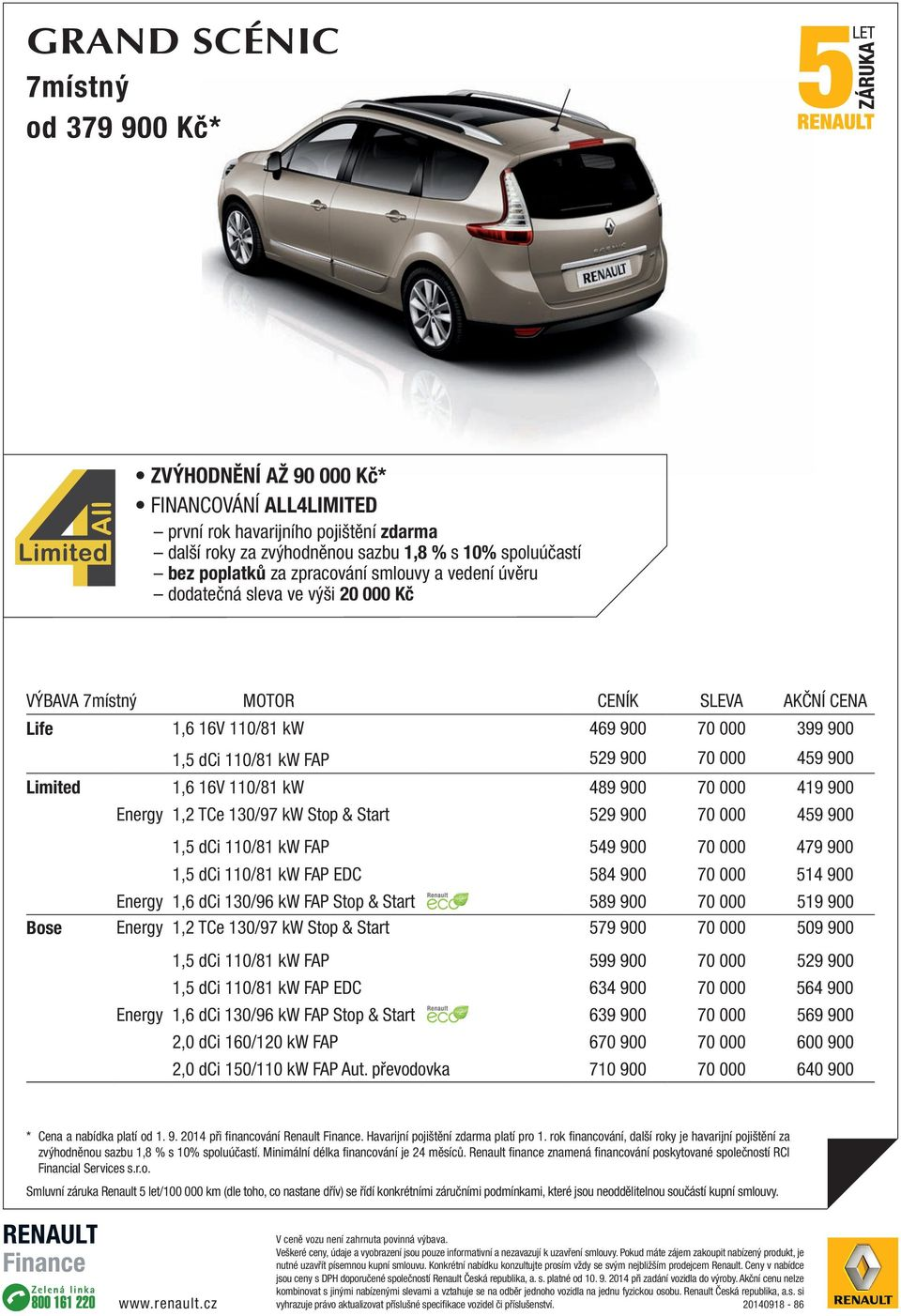 900 Limited 1,6 16V 110/81 kw 489 900 70 000 419 900 Energy 1,2 TCe 130/97 kw Stop & Start 529 900 70 000 459 900 1,5 dci 110/81 kw FAP 549 900 70 000 479 900 1,5 dci 110/81 kw FAP EDC 584 900 70 000