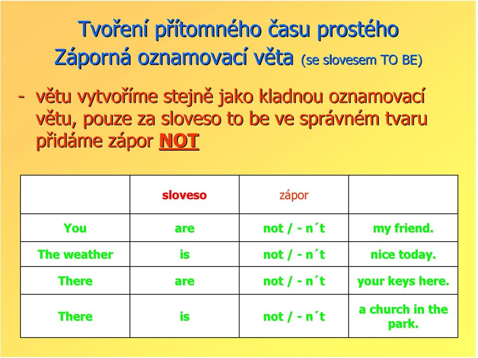 přidáme zápor NOT zápor You The weather There There are not / - n t is not / - n t