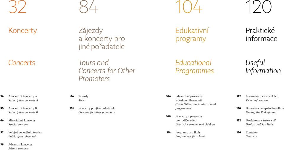 koncerty B 101 Koncerty pro jiné pořadatele programmes 130 Doprava a vstup do Rudolfina Subscription concerts B Concerts for other promoters Finding the Rudolfinum 108 Koncerty a programy 66