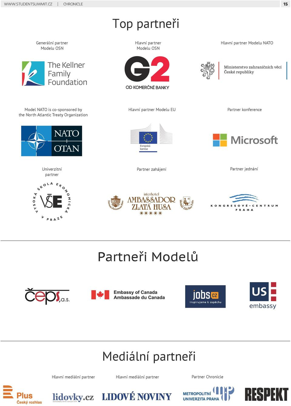 NATO is co-sponsored by the North Atlantic Treaty Organization Univerzitní partner Hlavní partner Modelu NATO Model NATO is co-sponsored by the North Atlantic Treaty Organization