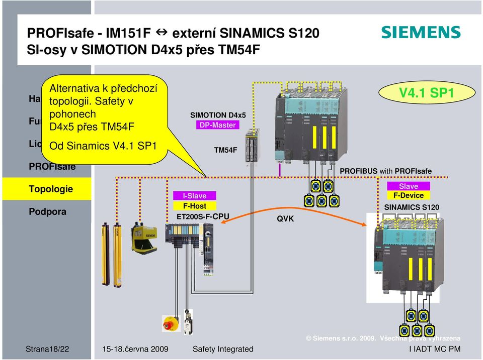 1 SP1 SIMOTION D4x5 DP-Master TM54F PROFIBUS with I-Slave F-Host ET200S-F-CPU