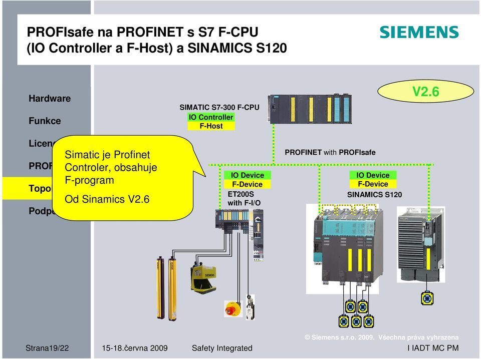 6 Simatic je Profinet Controler, obsahuje F-program Od Sinamics V2.