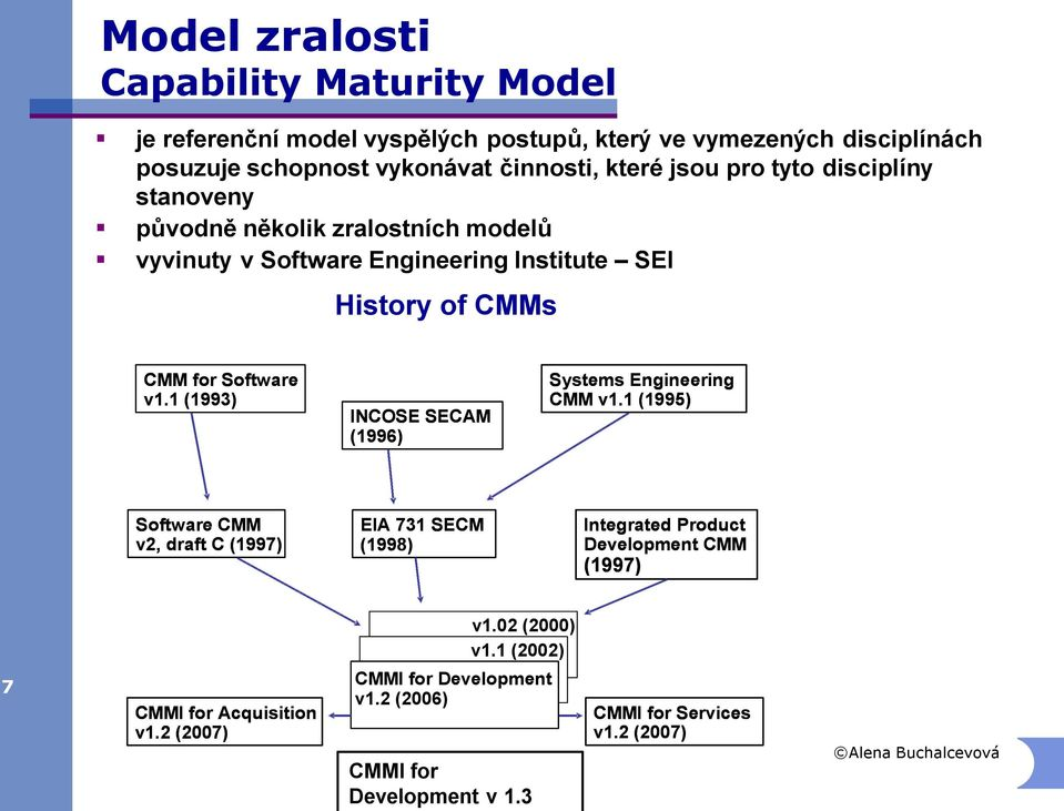 v1.1 (1993) INCOSE SECAM (1996) Systems Engineering CMM v1.