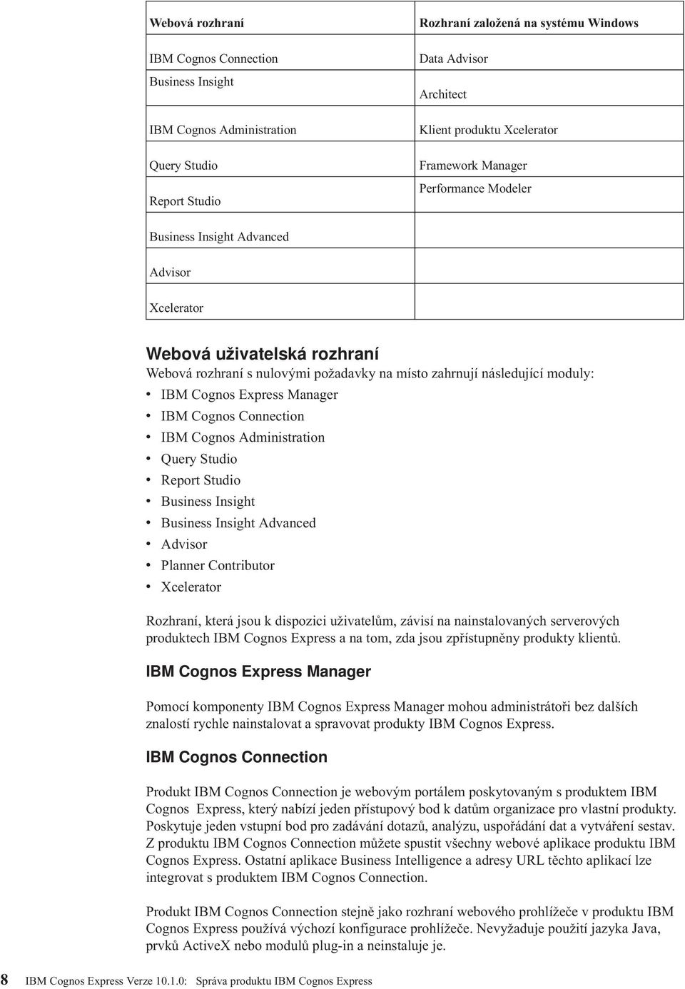 Express Manager v IBM Cognos Connection v IBM Cognos Administration v Query Studio v Report Studio v Business Insight v Business Insight Advanced v Advisor v Planner Contributor v Xcelerator