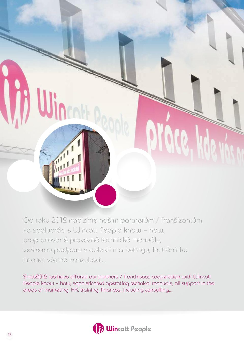 Since2012 we have offered our partners / franchisees cooperation with Wincott People know how, sophisticated