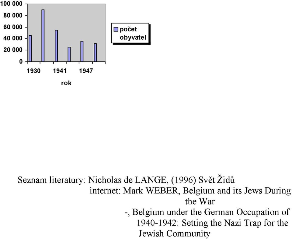 internet: Mark WEBER, Belgium and its Jews During the War -, Belgium
