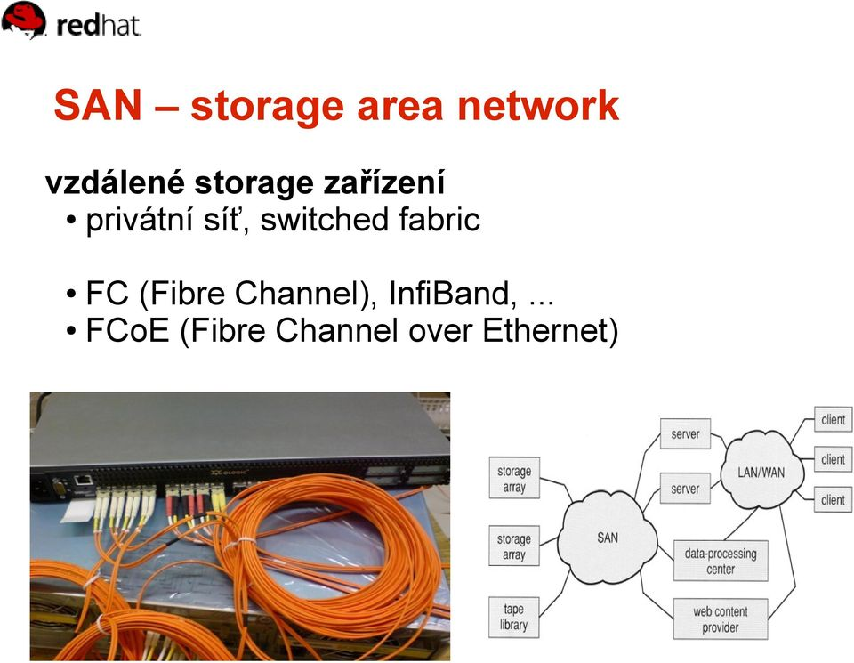 switched fabric FC (Fibre Channel),