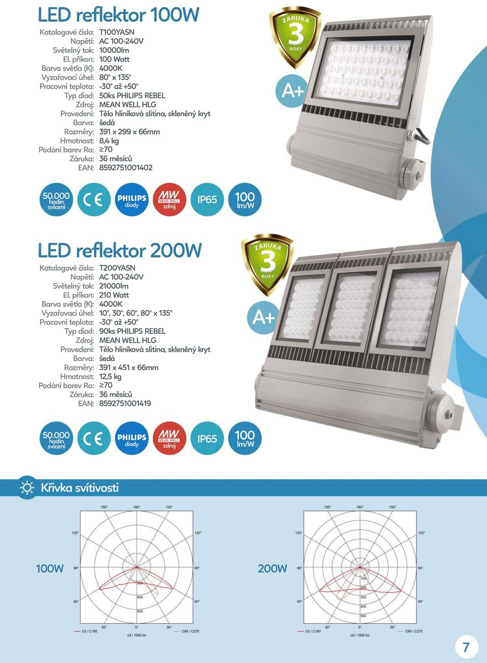 reflektor 200W T200YASN AC 100-240V 21000lm 210 Watt 10, 30, 60, 80 x 135 90ks PHILIPS REBEL