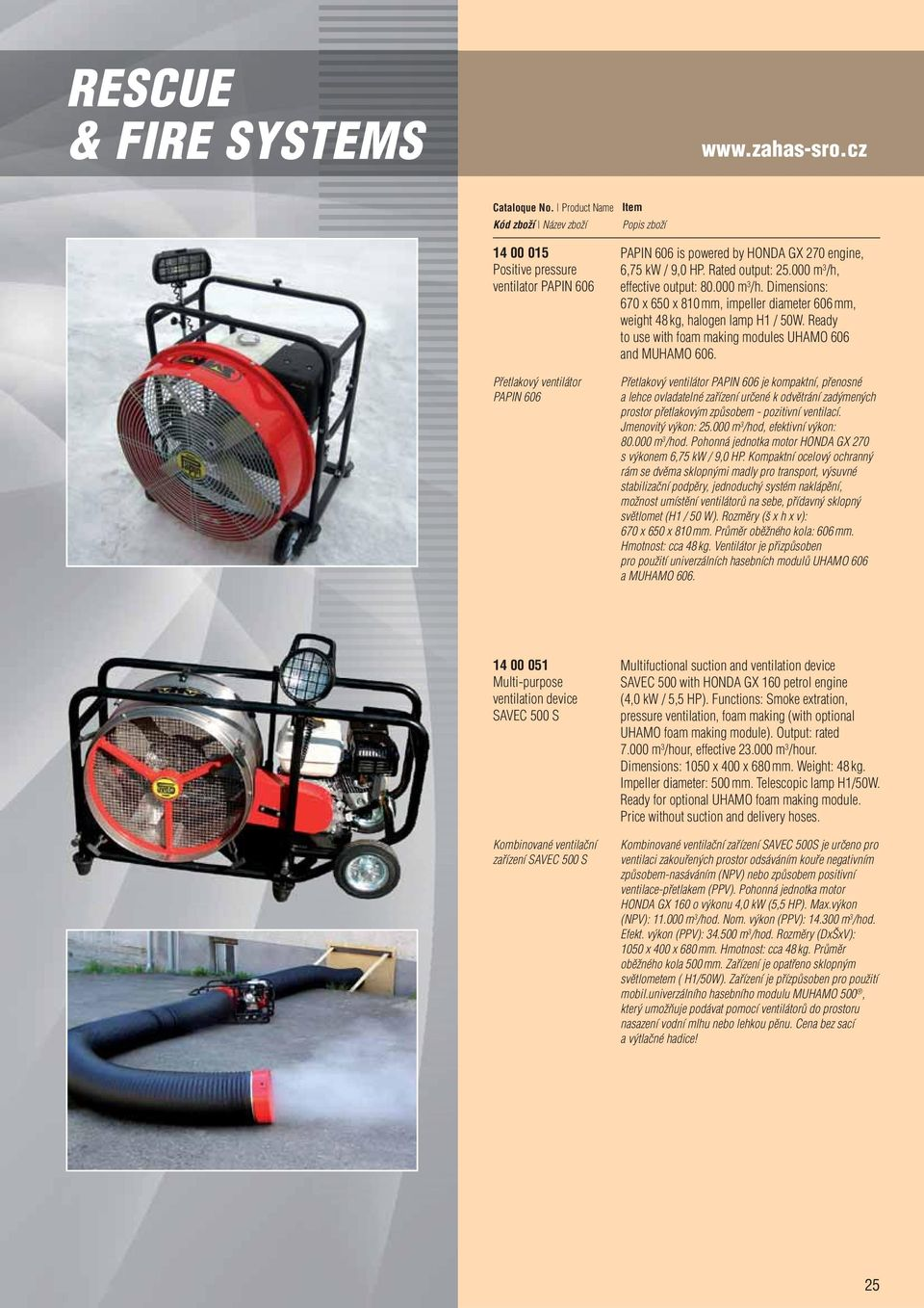 Ready to use with foam making modules UHAMO 606 and MUHAMO 606.