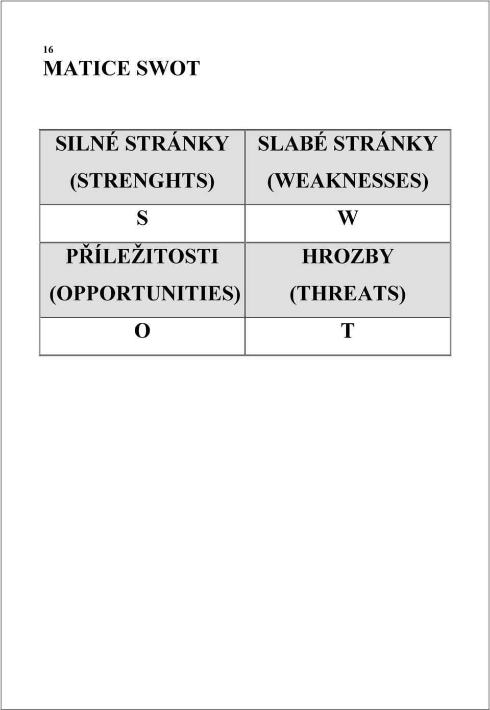 (OPPORTUNITIES) O SLABÉ