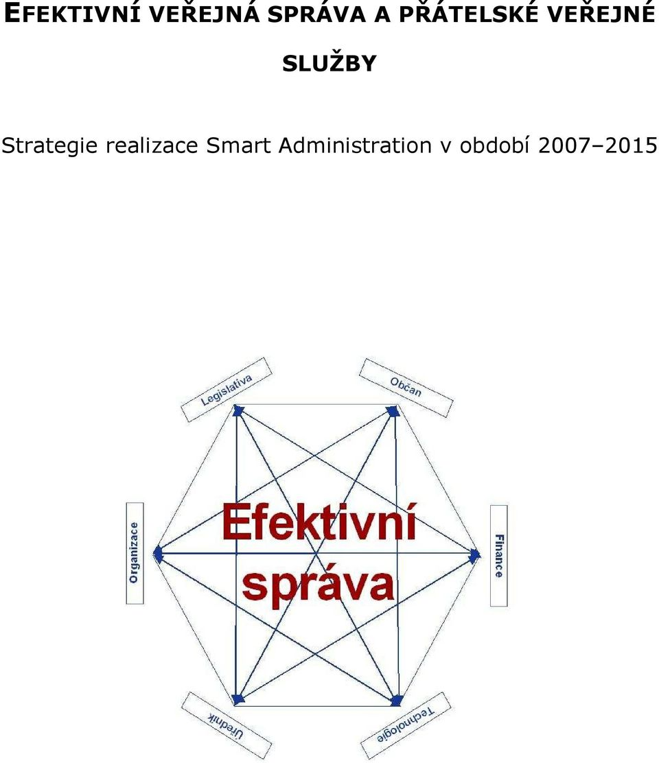 Strategie realizace Smart
