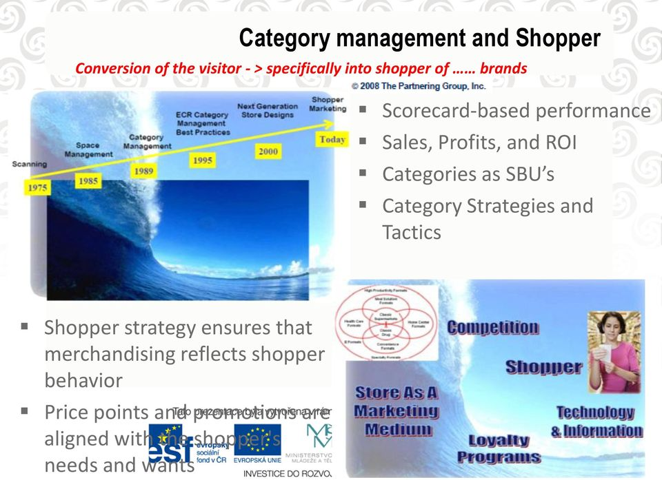 SBU s Category Strategies and Tactics Shopper strategy ensures that merchandising