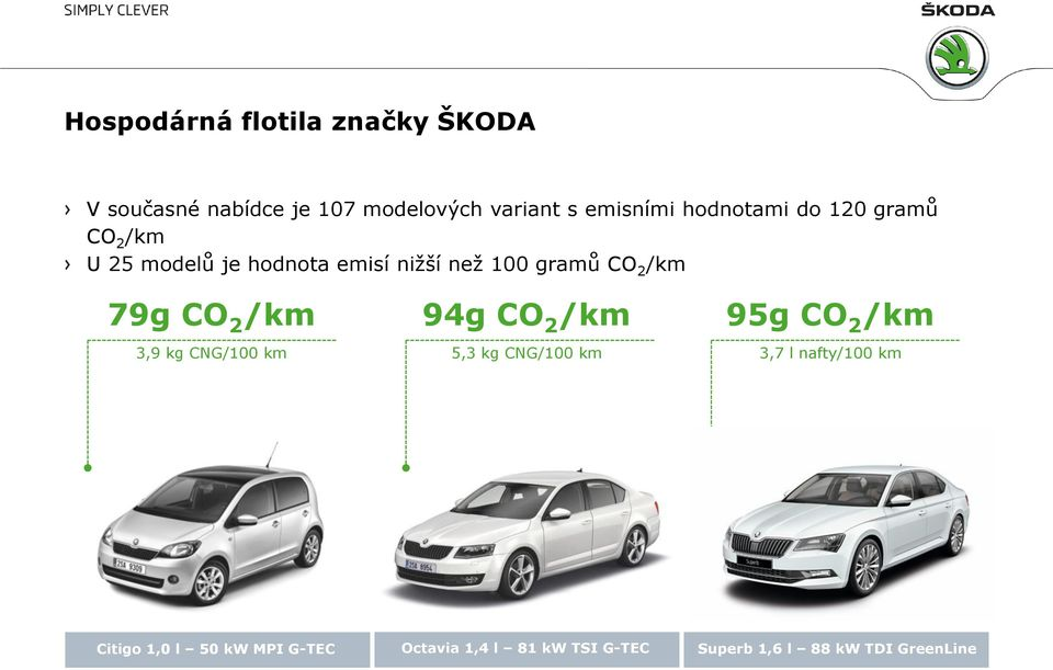 79g CO 2 /km 3,9 kg CNG/100 km 94g CO 2 /km 5,3 kg CNG/100 km 95g CO 2 /km 3,7 l nafty/100