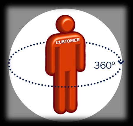 CUSTOMER CENTRIC BUSINESS MODEL