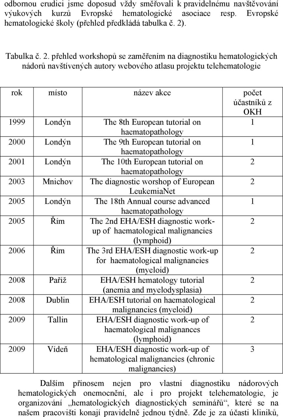 European tutorial on 1 haematopathology 2000 Londýn The 9th European tutorial on 1 haematopathology 2001 Londýn The 10th European tutorial on 2 haematopathology 2003 Mnichov The diagnostic worshop of