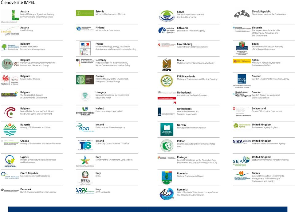 for Public Health, Food-Chain Safety and Environment Bulgaria Ministry of Environment and Water Croatia Ministry of Environment and Nature Protection Cyprus Ministry of Agriculture, Natural Resources